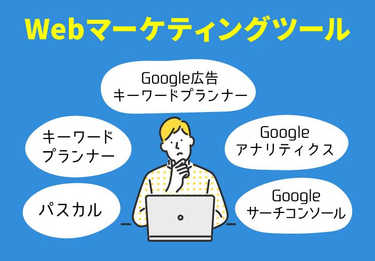 Webマーケティングツール